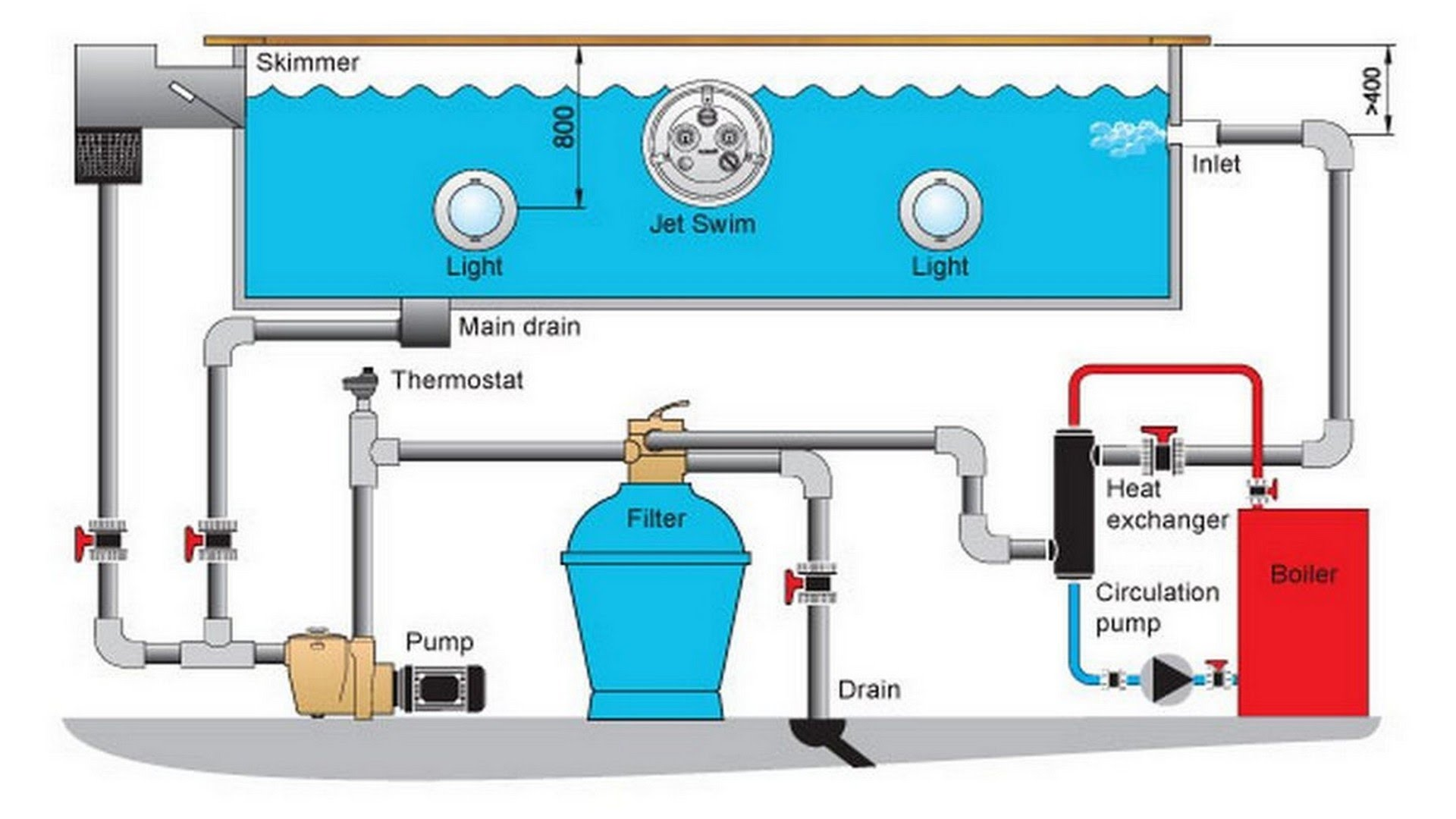 Теплообменник для подогрева воды в бассейне прокладки на теплообменник форд транзит