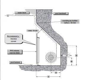 Боковое подводное расположение покрытия для бассейна