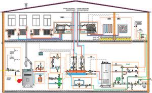 Система отопления коттеджа